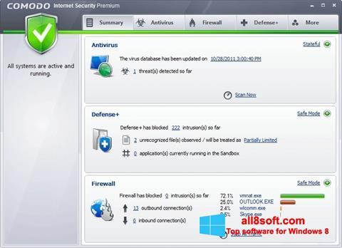 截圖 Comodo Internet Security Windows 8