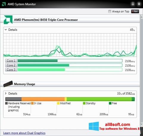 截圖 AMD System Monitor Windows 8