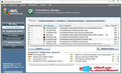 截圖 AVG Windows 8